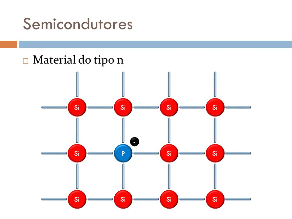 Semicondutores Material do tipo n Si P -