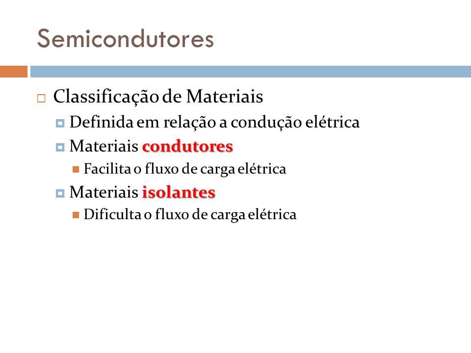 Semicondutores Classificação de Materiais