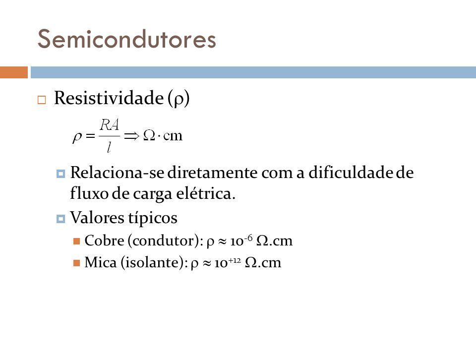 Semicondutores Resistividade (r)