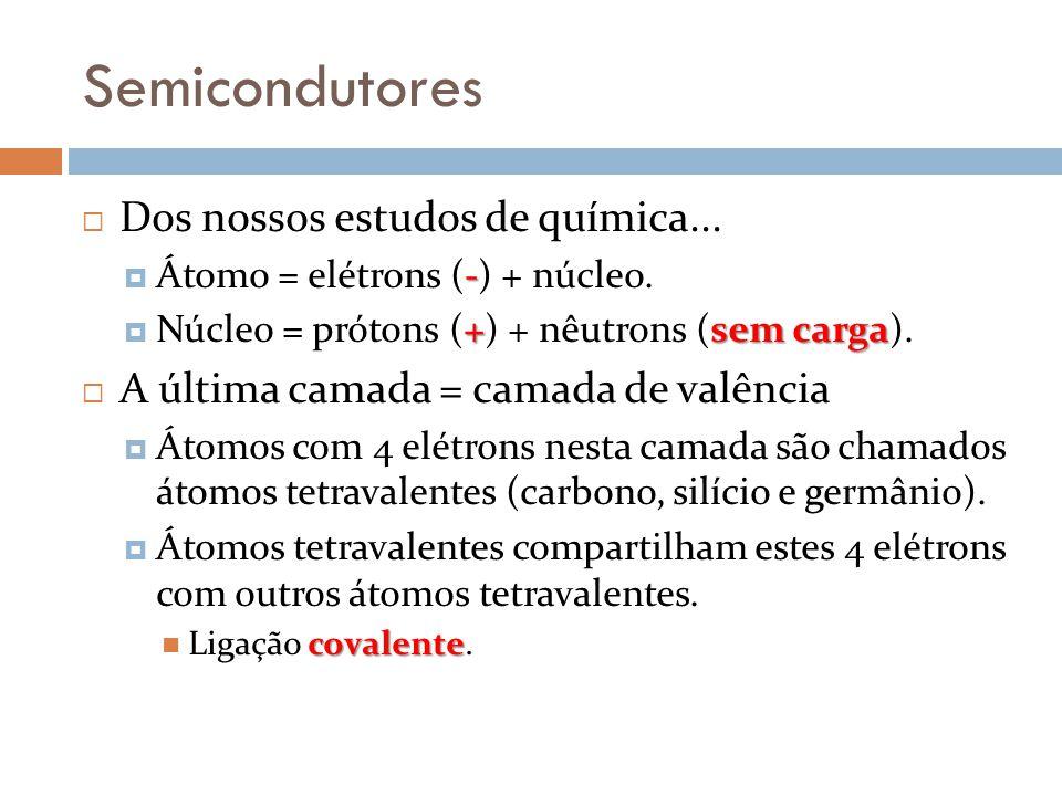 Semicondutores Dos nossos estudos de química...