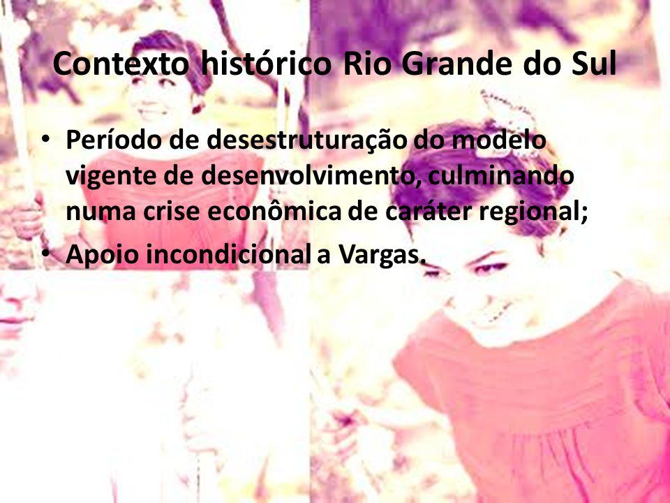 Contexto histórico Rio Grande do Sul