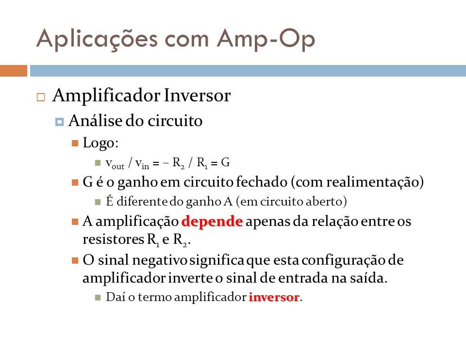 Aplicações com Amp-Op Amplificador Inversor Análise do circuito Logo:
