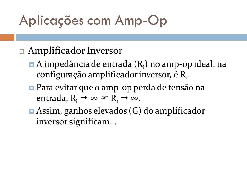 Aplicações com Amp-Op Amplificador Inversor