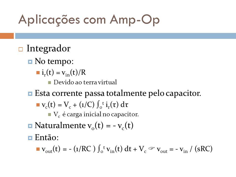 Aplicações com Amp-Op Integrador No tempo: