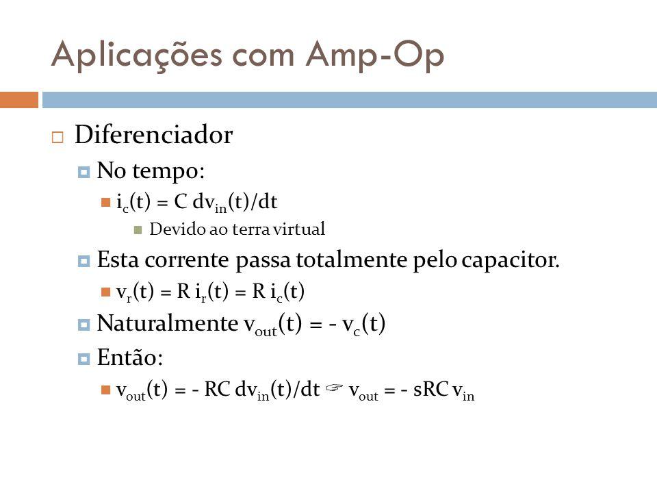 Aplicações com Amp-Op Diferenciador No tempo: