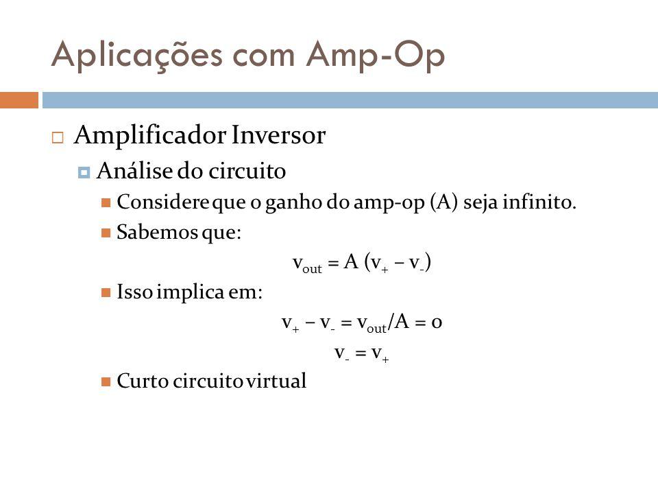 Aplicações com Amp-Op Amplificador Inversor Análise do circuito