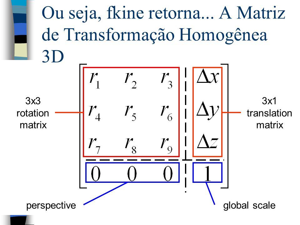 Ou seja, fkine retorna... A Matriz de Transformação Homogênea 3D