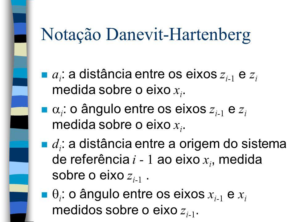 Notação Danevit-Hartenberg