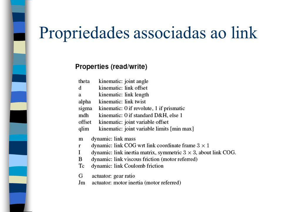 Propriedades associadas ao link