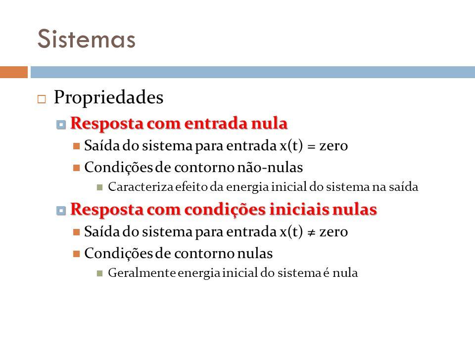 Sistemas Propriedades Resposta com entrada nula