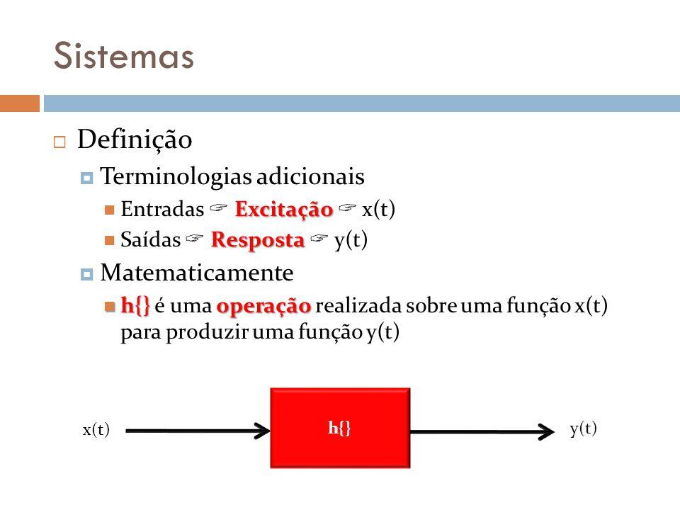 Sistemas Definição Terminologias adicionais Matematicamente