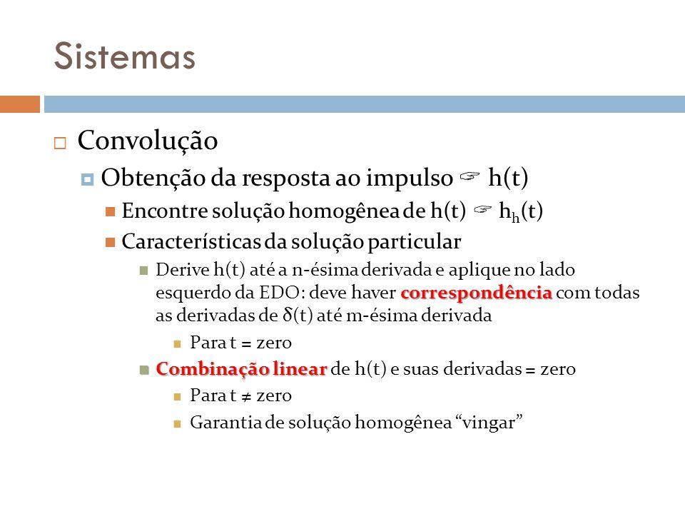 Sistemas Convolução Obtenção da resposta ao impulso  h(t)