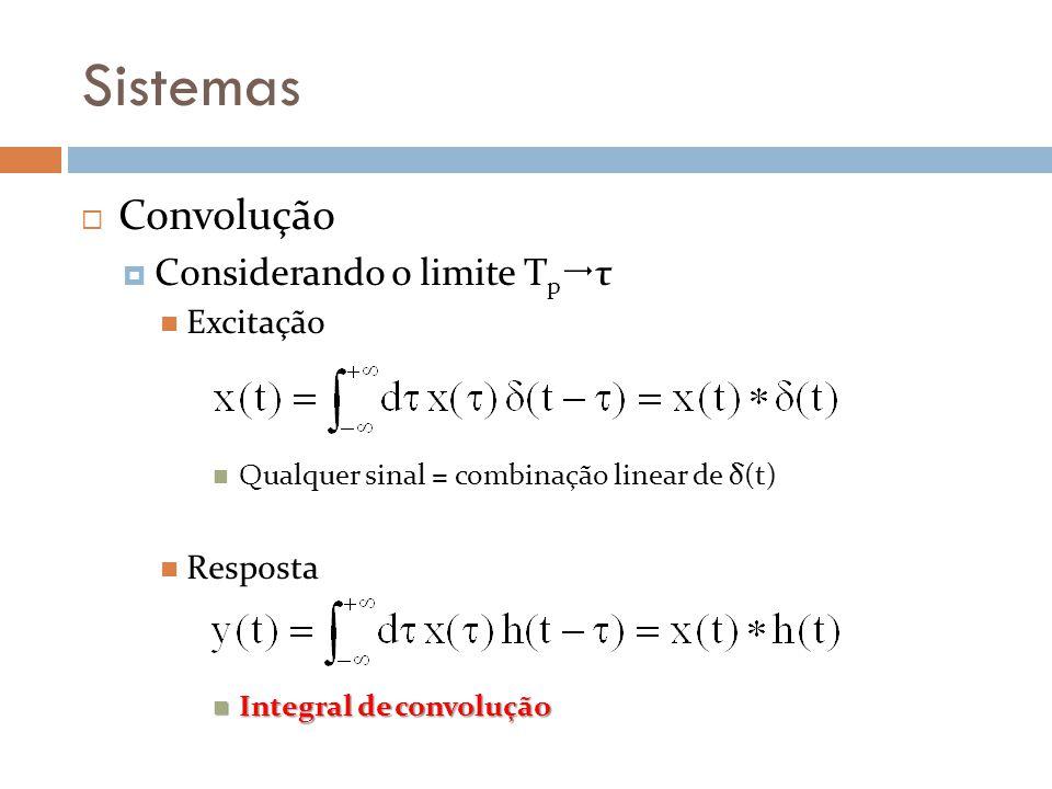 Sistemas Convolução Considerando o limite Tpτ Excitação Resposta