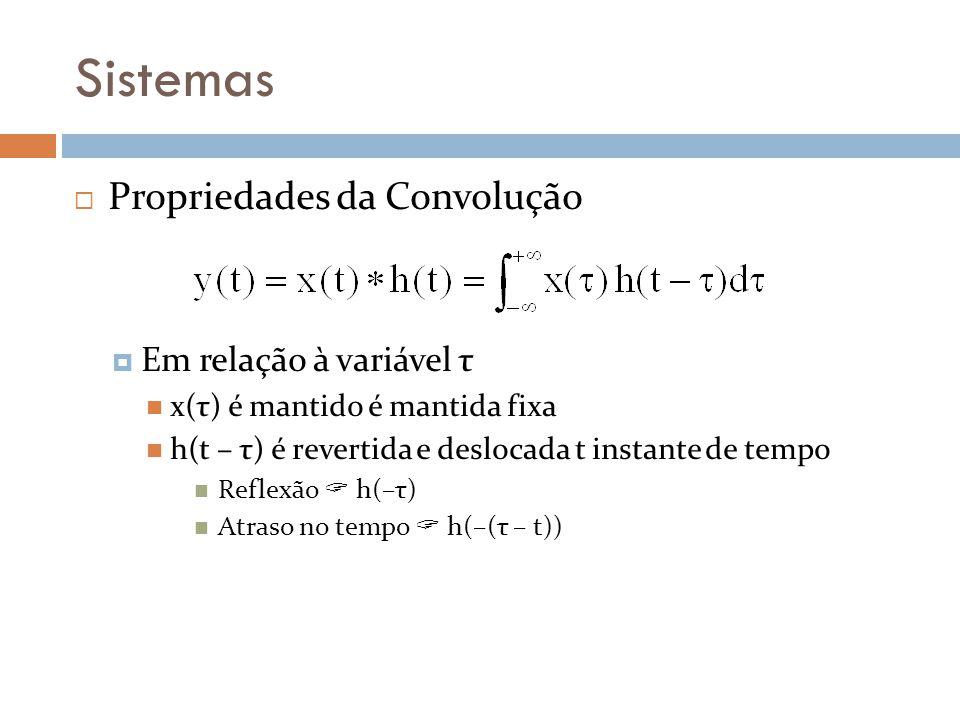 Sistemas Propriedades da Convolução Em relação à variável τ