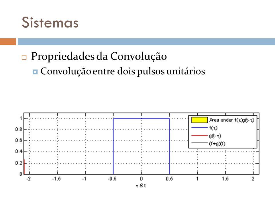Sistemas Propriedades da Convolução