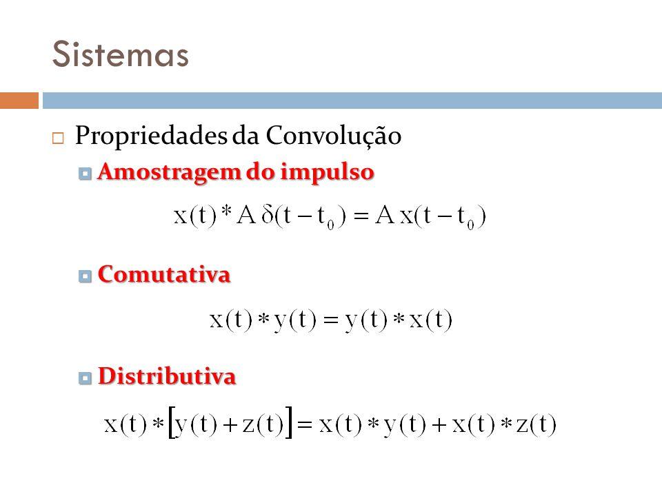 Sistemas Propriedades da Convolução Amostragem do impulso Comutativa