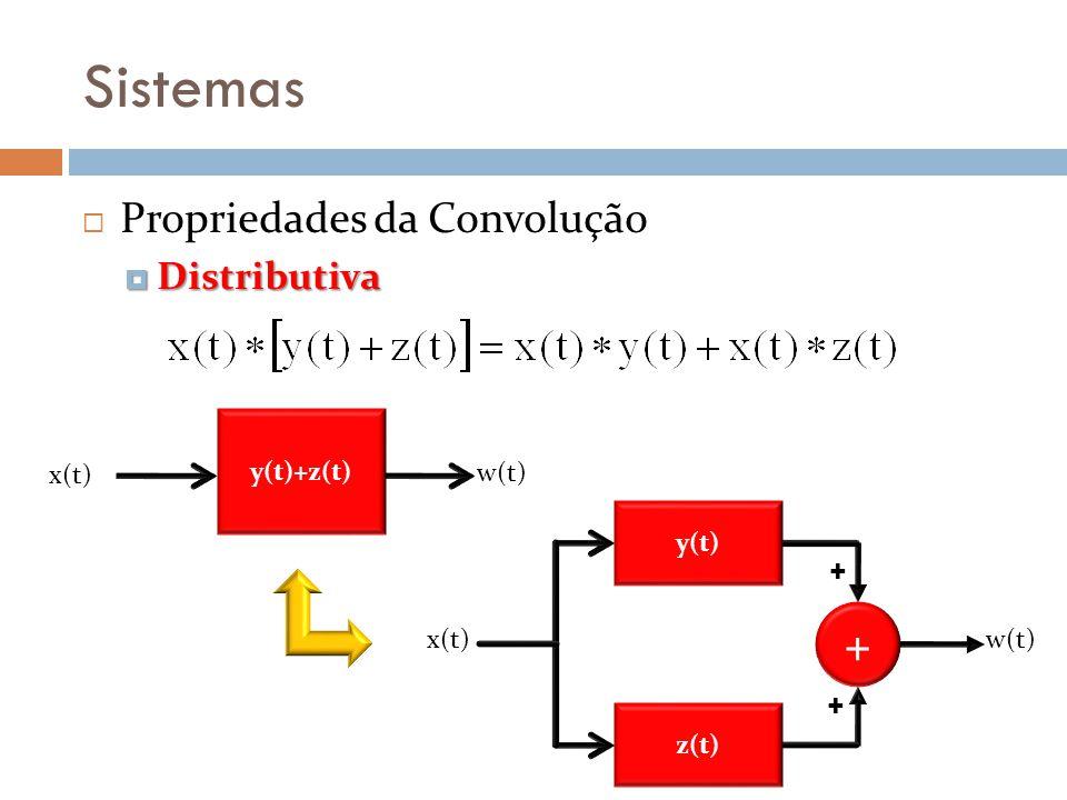 Sistemas + Propriedades da Convolução Distributiva y(t)+z(t) x(t) w(t)