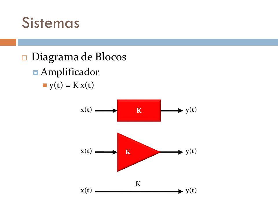 Sistemas Diagrama de Blocos Amplificador y(t) = K x(t) K y(t) x(t)