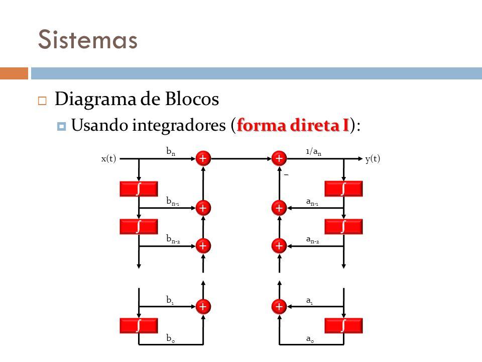 Sistemas Diagrama de Blocos Usando integradores (forma direta I): ∫ +