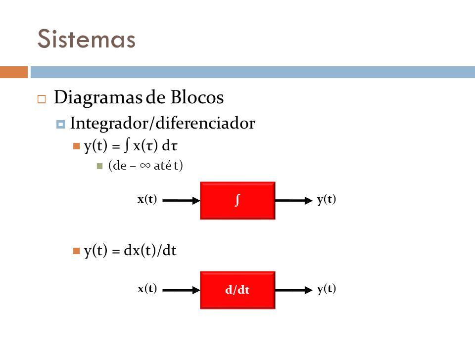 Sistemas Diagramas de Blocos Integrador/diferenciador y(t) = ∫ x(τ) dτ