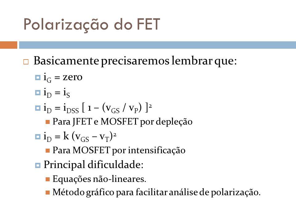 Polarização do FET Basicamente precisaremos lembrar que: iG = zero