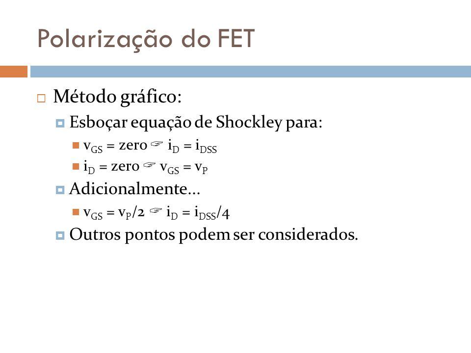 Polarização do FET Método gráfico: Esboçar equação de Shockley para: