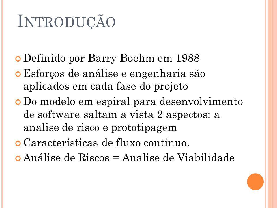 Introdução Definido por Barry Boehm em 1988