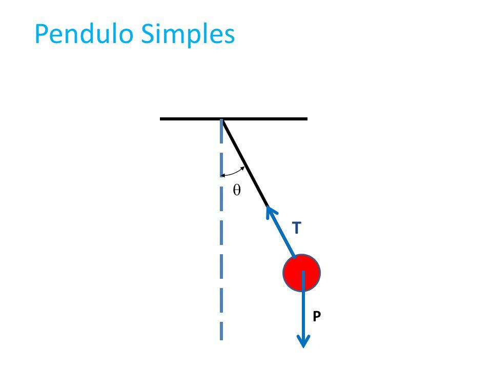 Pendulo Simples q T P