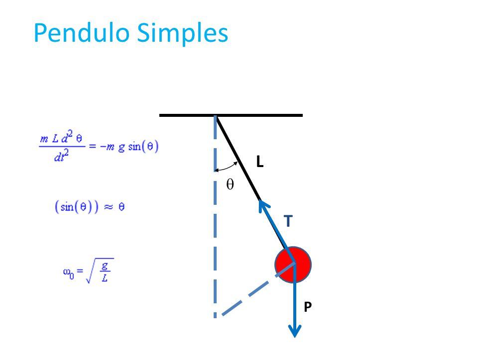 Pendulo Simples L q T P