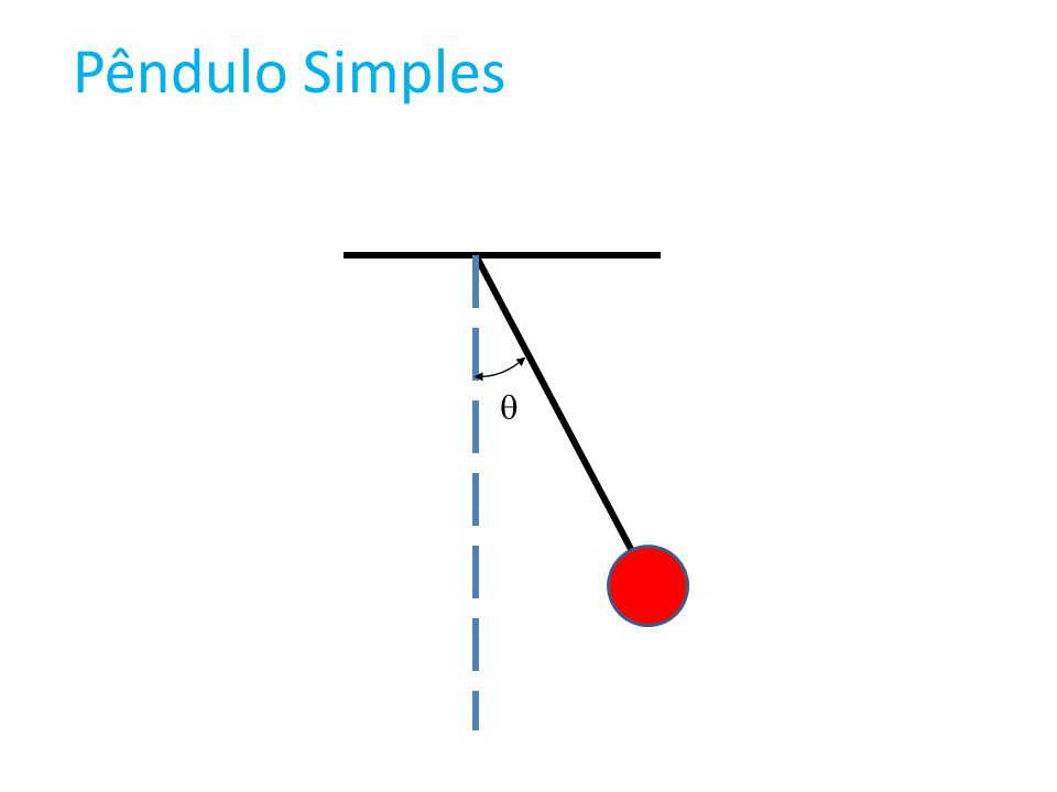 Pêndulo Simples q