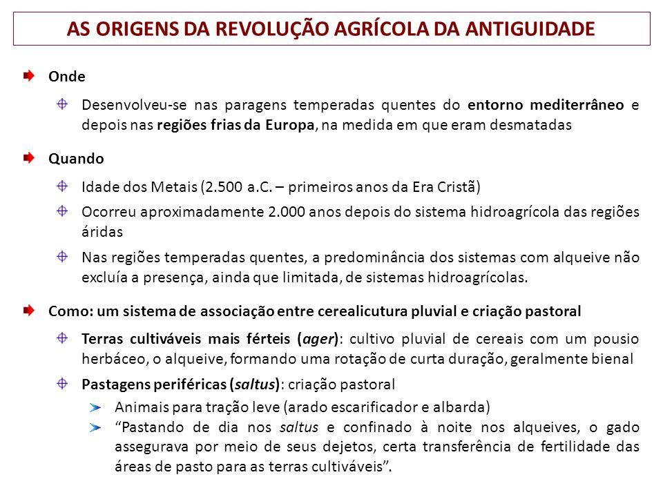 AS ORIGENS DA REVOLUÇÃO AGRÍCOLA DA ANTIGUIDADE