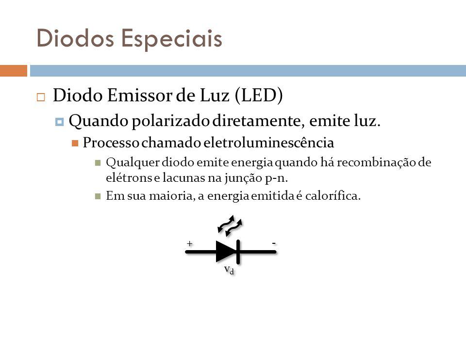 Diodos Especiais Diodo Emissor de Luz (LED)