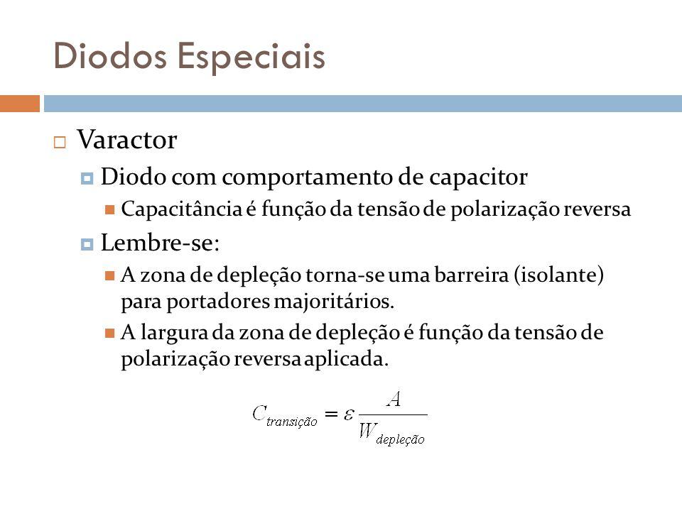 Diodos Especiais Varactor Diodo com comportamento de capacitor