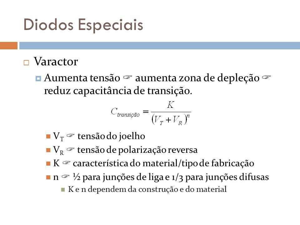 Diodos Especiais Varactor