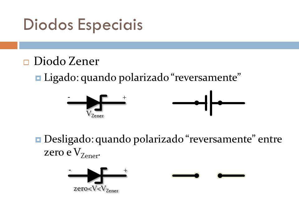 Diodos Especiais Diodo Zener Ligado: quando polarizado reversamente