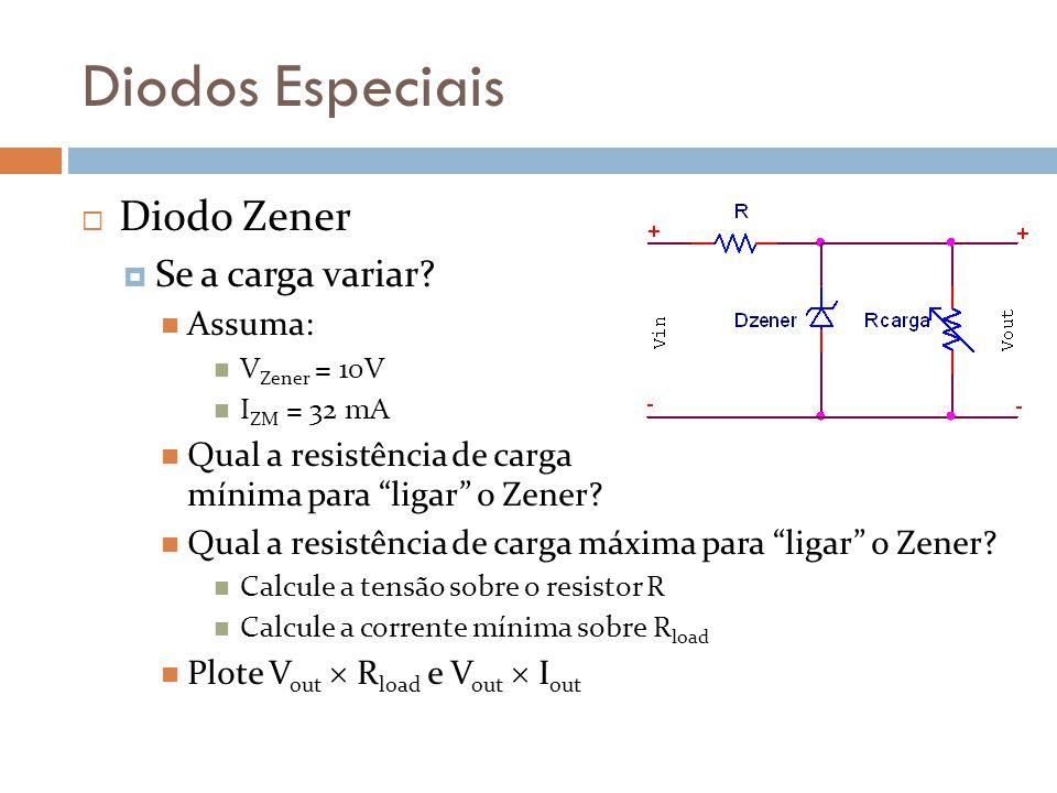 Diodos Especiais Diodo Zener Se a carga variar Assuma: