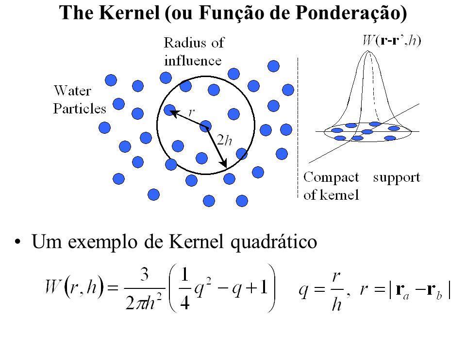 The Kernel (ou Função de Ponderação)