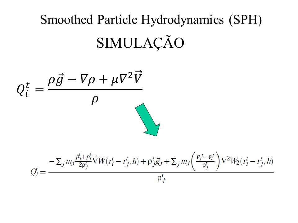 Smoothed Particle Hydrodynamics (SPH)