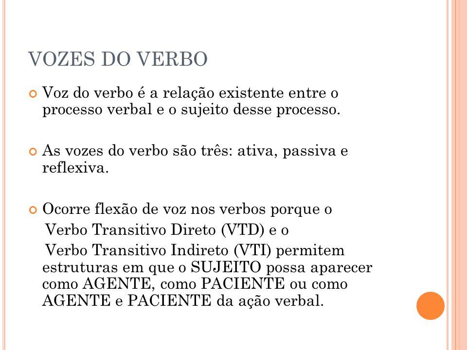 VOZES DO VERBO Voz do verbo é a relação existente entre o processo verbal e o sujeito desse processo.