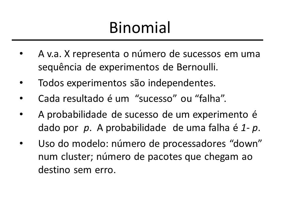 Binomial A v.a. X representa o número de sucessos em uma sequência de experimentos de Bernoulli. Todos experimentos são independentes.