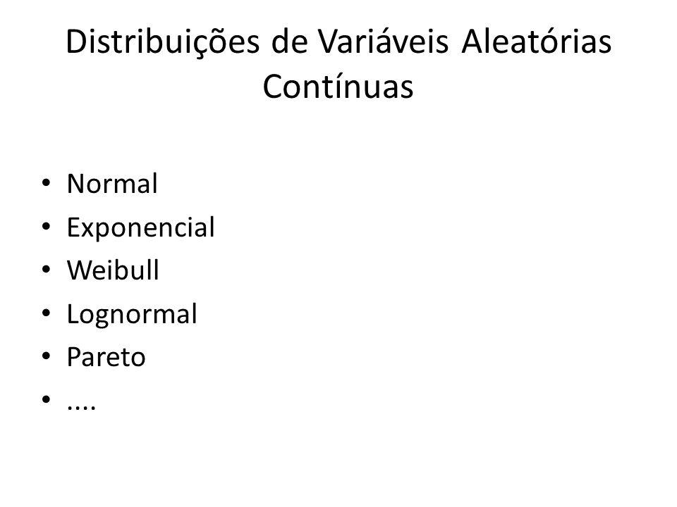 Distribuições de Variáveis Aleatórias Contínuas