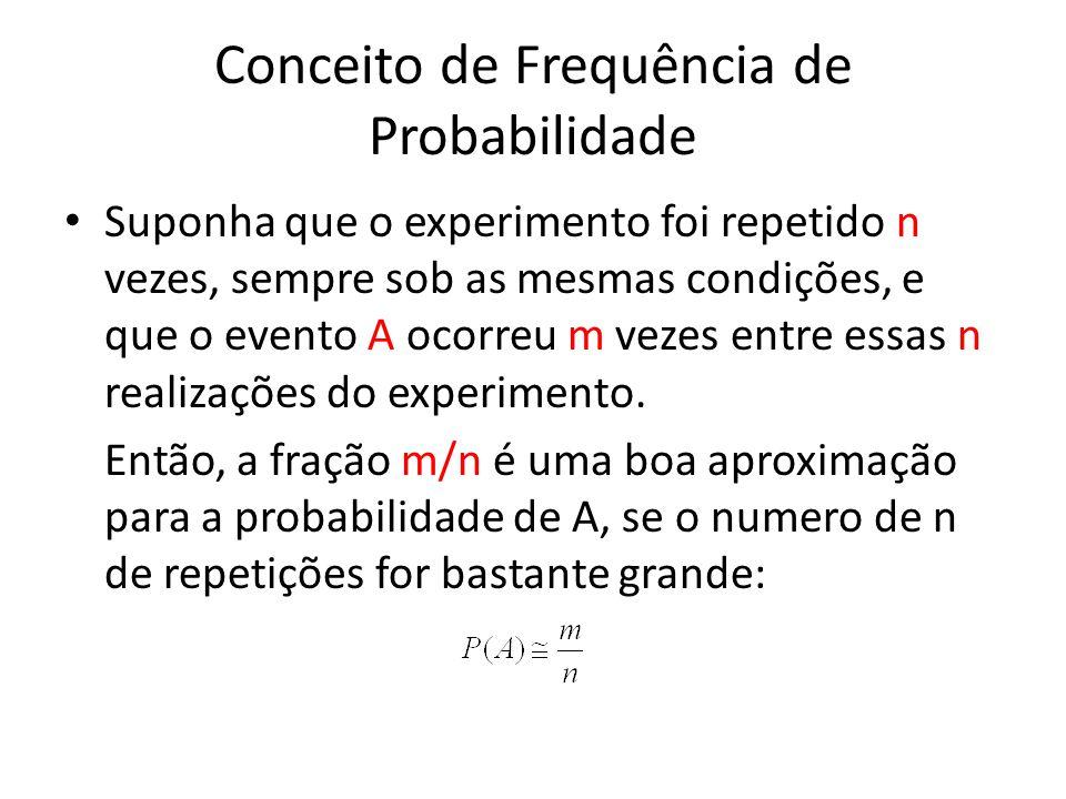 Conceito de Frequência de Probabilidade