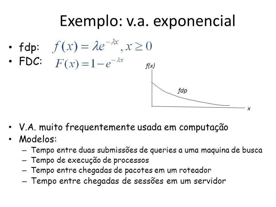 Exemplo: v.a. exponencial
