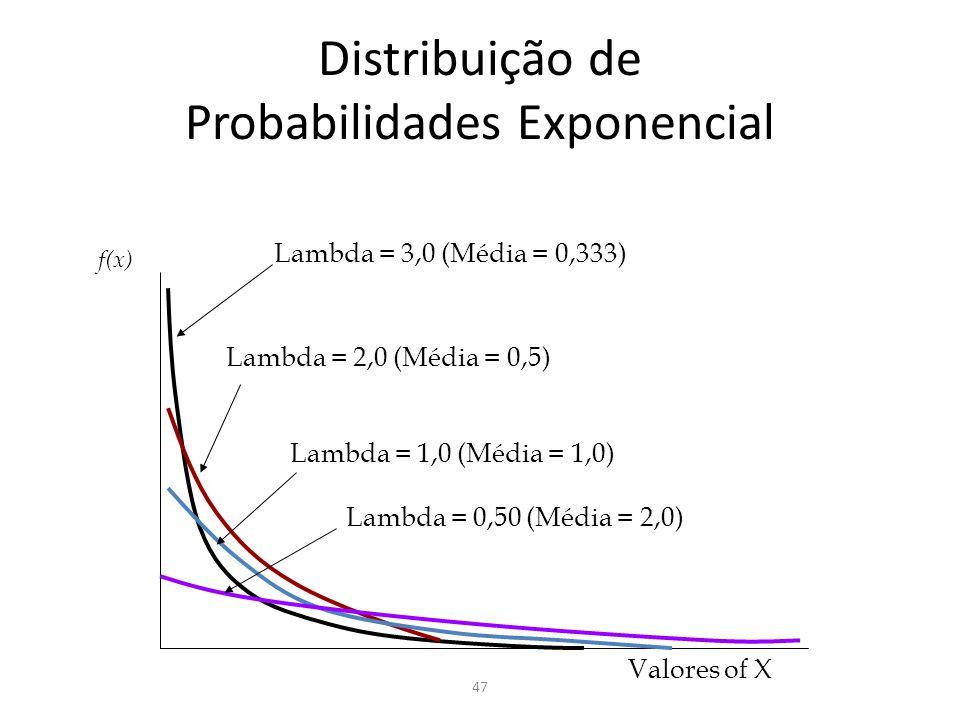 Distribuição de Probabilidades Exponencial