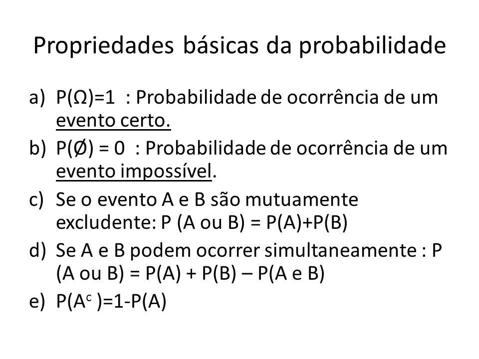 Propriedades básicas da probabilidade