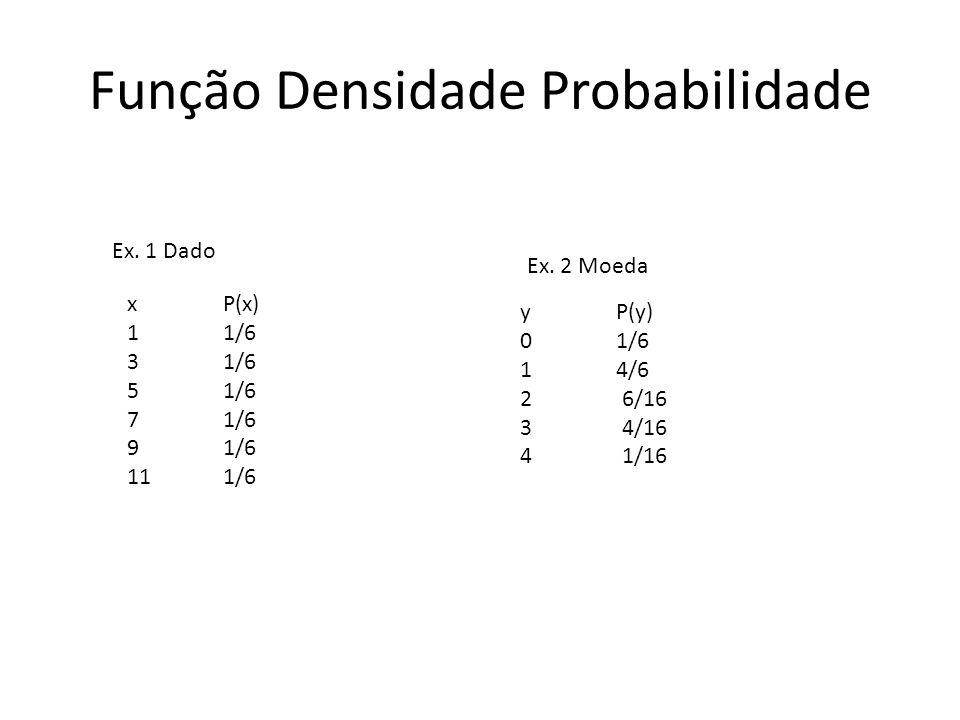 Função Densidade Probabilidade