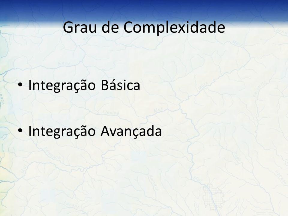 Grau de Complexidade Integração Básica Integração Avançada