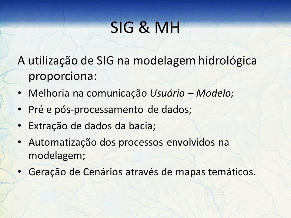 SIG & MH A utilização de SIG na modelagem hidrológica proporciona: