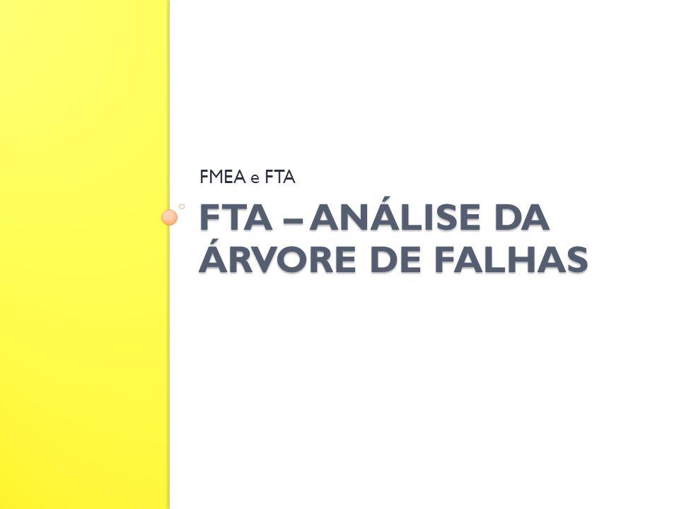 FTA – Análise da árvore de falhas