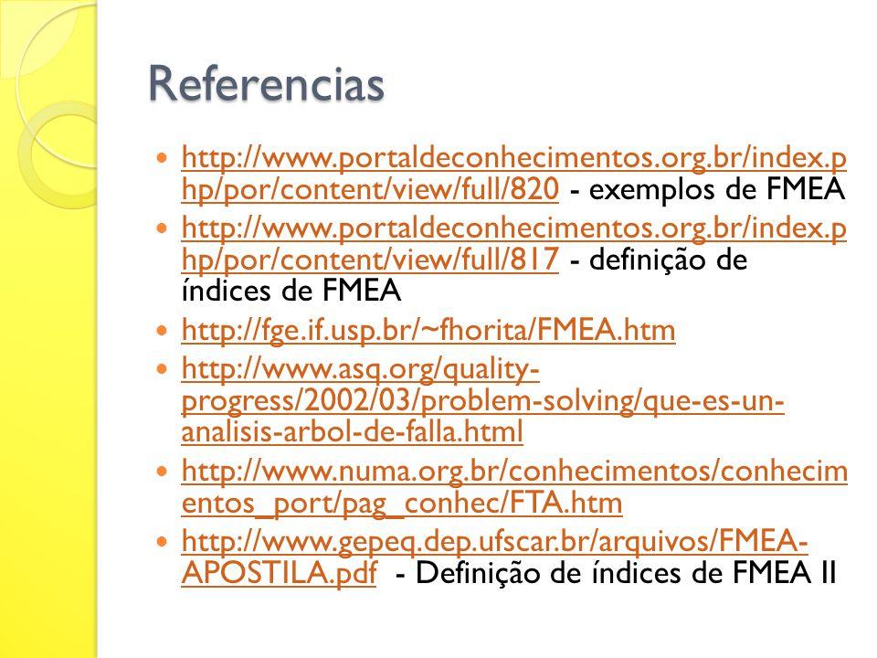 Referencias http://www.portaldeconhecimentos.org.br/index.p hp/por/content/view/full/820 - exemplos de FMEA.